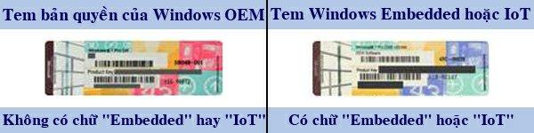 Windows 10 IoT là gì, bảng so sánh các phiên bản Windows 10